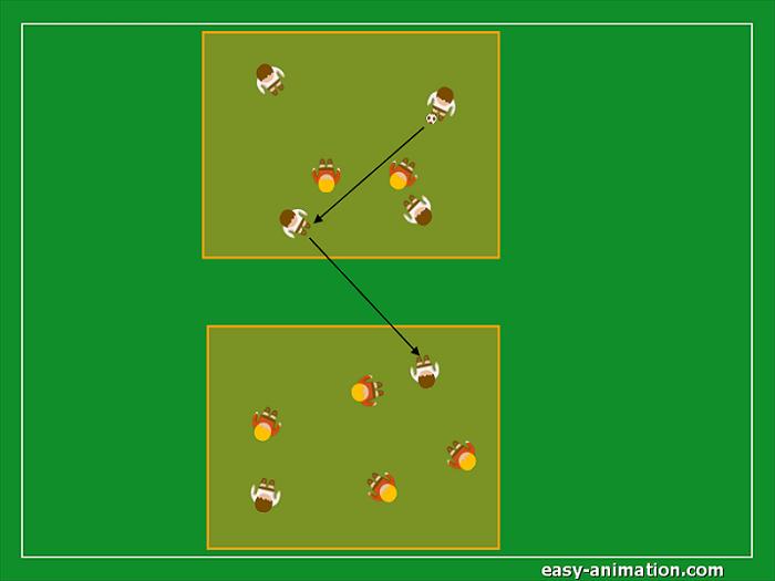 Possesso palla 4v2 in due settori