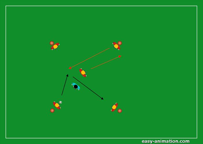 Torello 5v1 con interscambio di posizione
