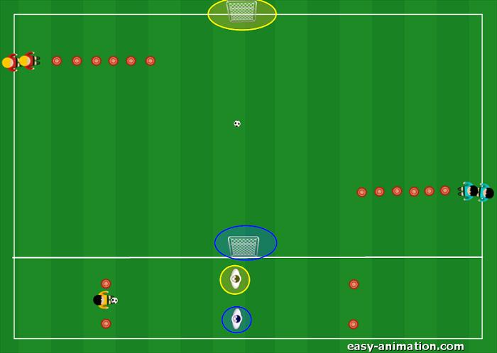 Es. Tecnico Motoria Dissociazione di movimenti contrasto difesa della palla 1v1