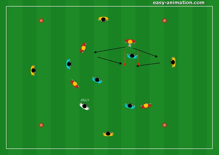Migliorare l' 1-2 in forma giocata 4v4 più Jolly più 4