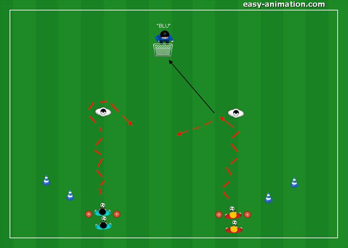 Scuola Calcio Finte e Dribbling in regime di Velocità(2)