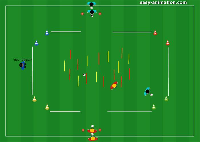 Allenamento Scuola Calcio Dominio Cambi di direzione Il Labirinto(2)