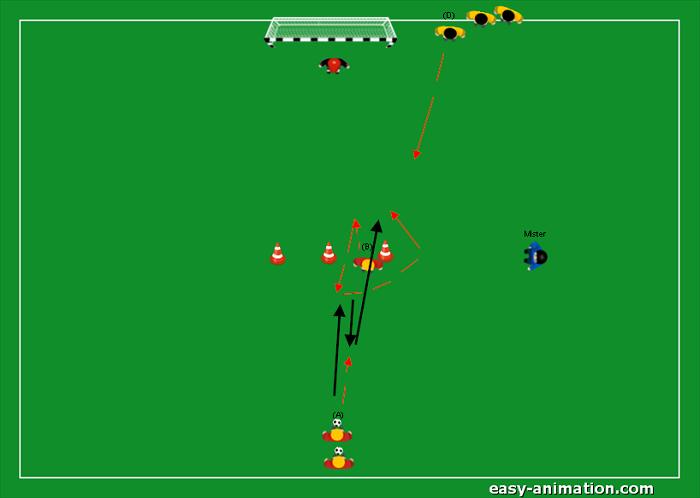 Situaz. di gioco Passaggio e tempo di inserimento per l'1v1