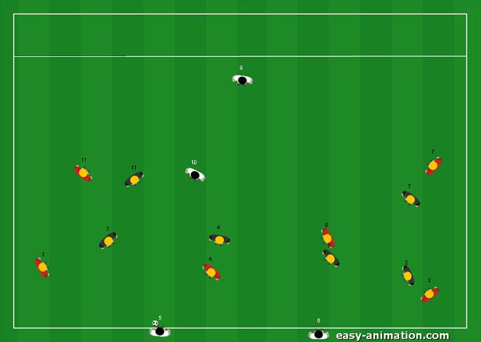 Esercitazione di posizione 6v6 con 4 Jolly Attacco alla meta