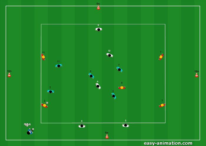 Gioco di posizione 4-2-3-1 Eserc.Atletica con palla
