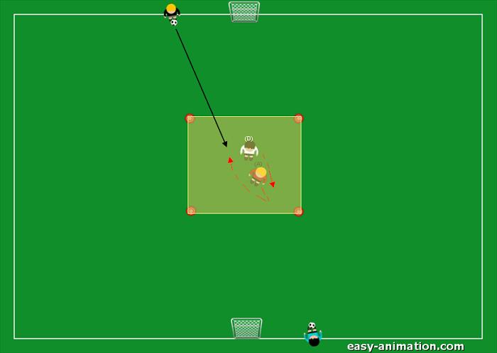 Tecnica Applicata Difesa e Protezione della palla