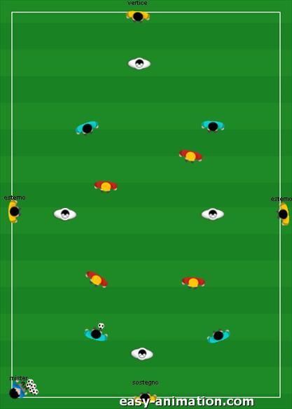 Es. Atletica col pallone migliorare l'1-2