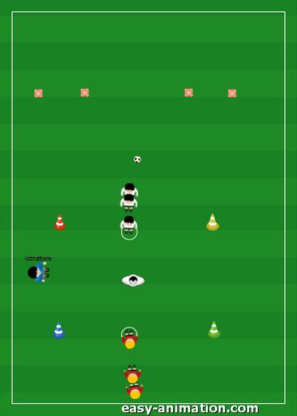 Scuola Calcio Rapidità Psicocinetica Controllo di palla