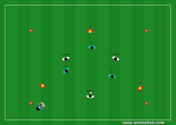 Gioco di posizione Modulo 4-3-2-1 3v33
