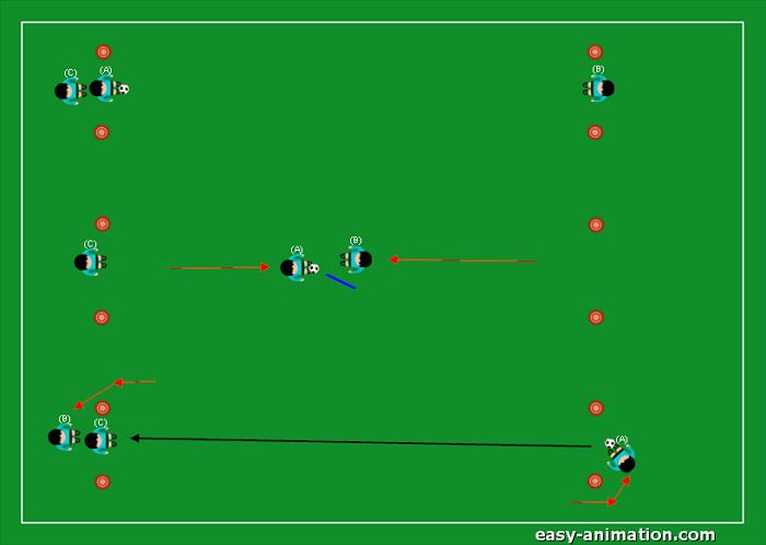 Scuola Calcio Finta-Dribbling con avversario passivo