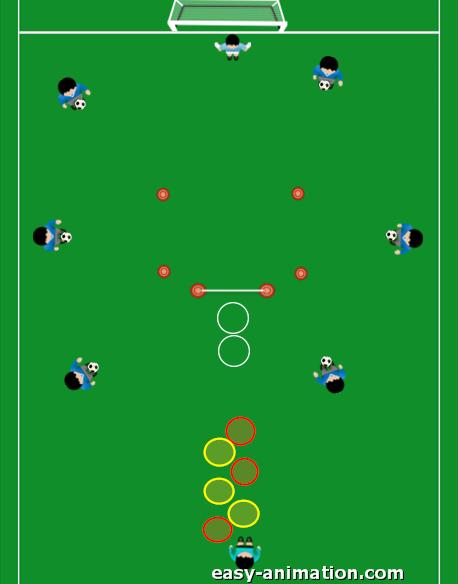 Scuola Calcio Precisione negli appoggi e Terzo tempo Controllo e Tiro