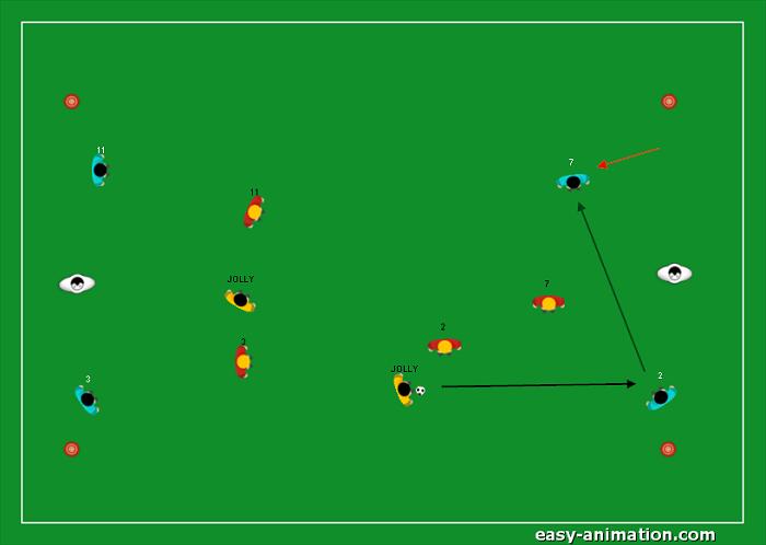 Gioco di posizione 4v4 2 Jolly Modulo 4-2-3-1(3)
