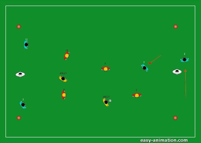 Gioco di posizione 4v4 2 Jolly Modulo 4-2-3-1(4)