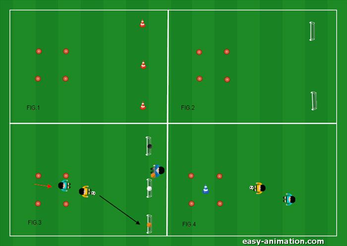 Scuola Calcio 1v1 con cambio di direzione(3)