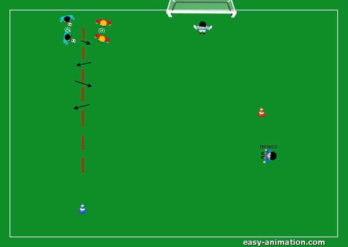 Scuola Calcio Controllo Passaggio e gestione dell'1v1 e 1vP