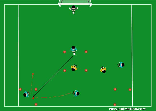 Scuola Calcio Lavoro sullo smarcamento e sugli inserimenti(2)