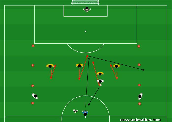 Es. Difensiva Elastico Difensivo Lettura palla Scoperta - Coperta(2)