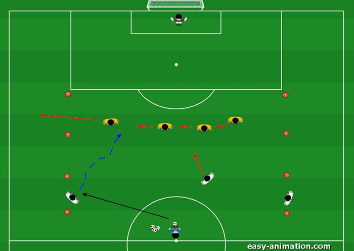 Es. Difensiva Elastico Difensivo Lettura palla Scoperta - Coperta(3)