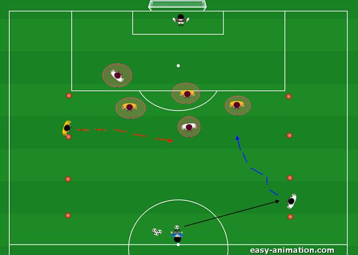 Es. Difensiva Elastico Difensivo Lettura palla Scoperta - Coperta(4)
