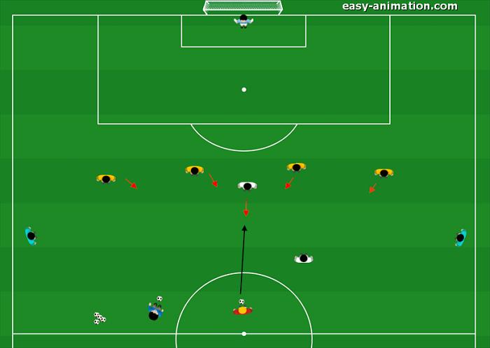 Es. Difensiva Palla Aperta-Coperta Elastico difensivo