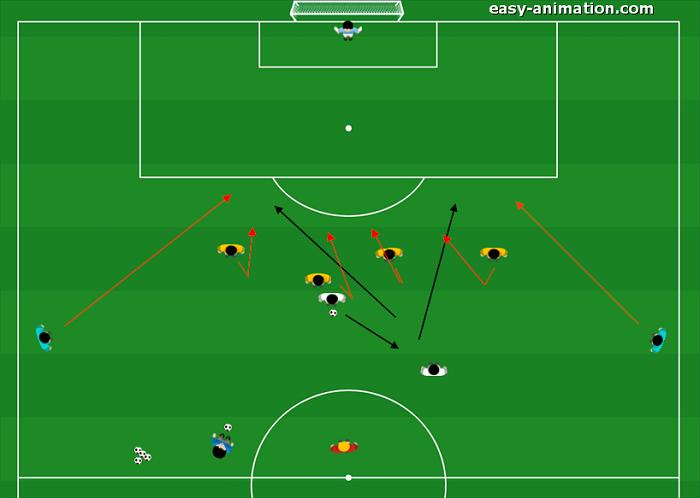 Es. Difensiva Palla Aperta-Coperta Elastico difensivo(2)
