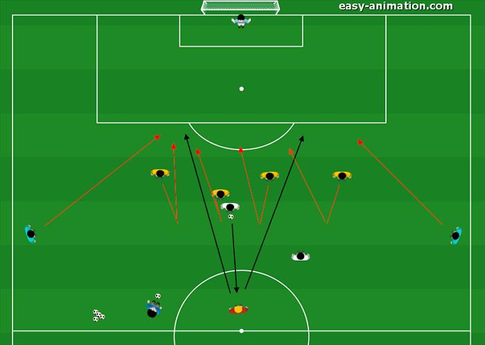 Es. Difensiva Palla Aperta-Coperta Elastico difensivo(3)