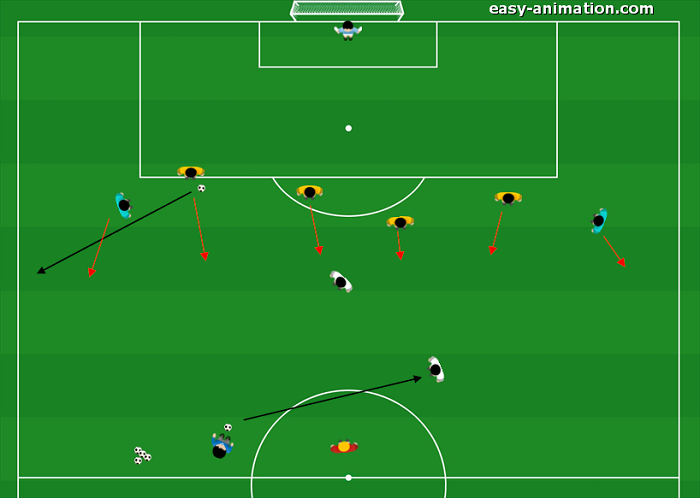 Es. Difensiva Palla Aperta-Coperta Elastico difensivo(4)