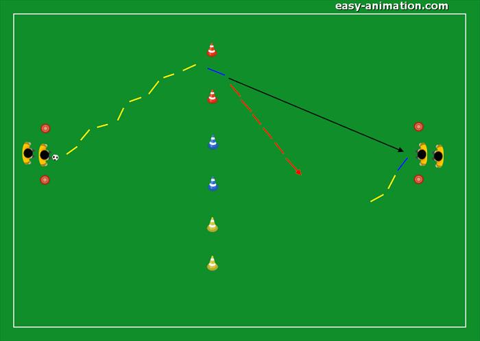 Scuola Calcio dall'analitico al situazionale controllo-passaggio dribbling(2)