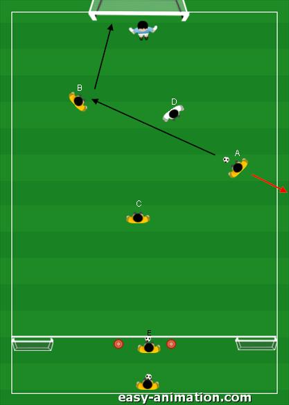 Situaz. di gioco 3v1 con transizione(2)