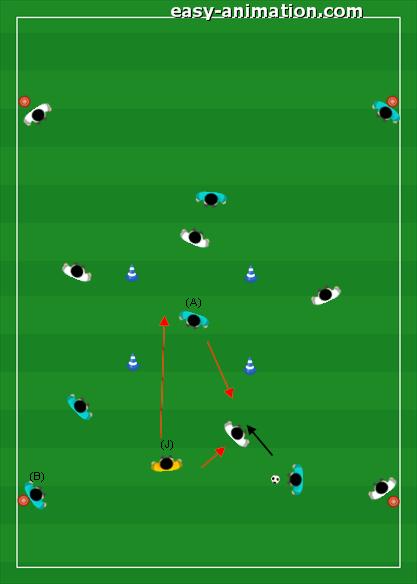 Possesso Palla Ricerca del dentro-fuori e interscambi di posizione(3)