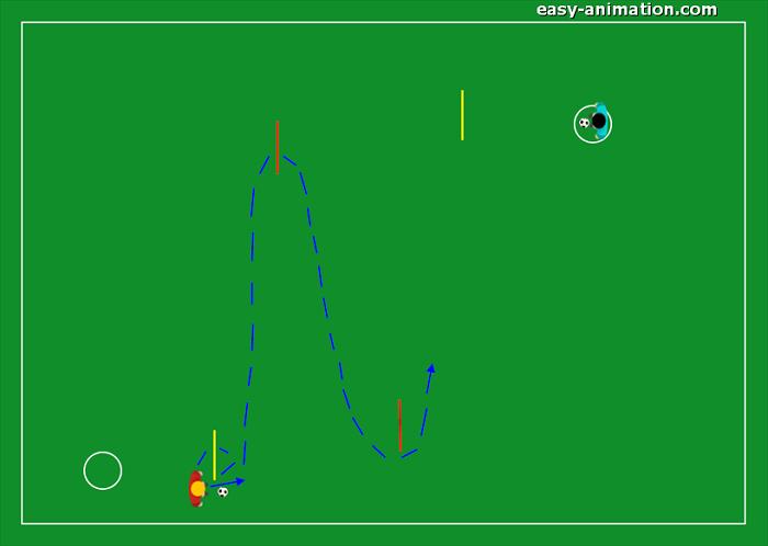 Rapidità col pallone(2)