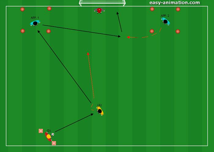 Scuola Calcio 1v1 con dif. in ripiegamento e 2 appoggi(2)