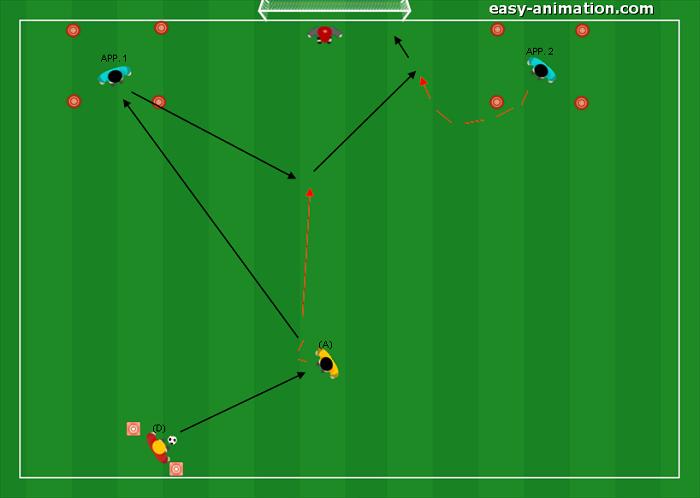 Scuola Calcio 1v1 con dif. in ripiegamento e 2 appoggi(3)