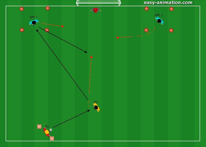 Scuola Calcio 1v1 con dif. in ripiegamento e 2 appoggi(4)