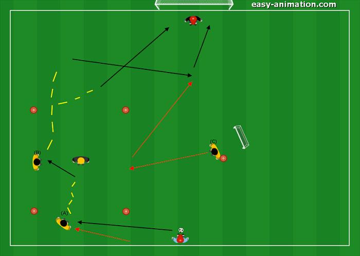 Scuola Calcio 3v1 in fascia(2)