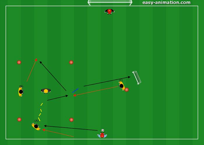 Scuola Calcio 3v1 in fascia(3)