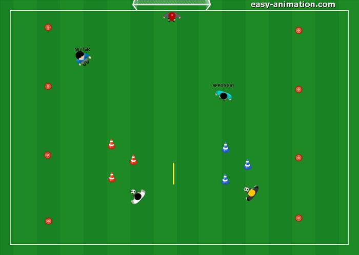 Scuola Calcio Dribbling in regime di rapidità, 1-2 e 2v1