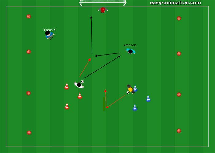 Scuola Calcio Dribbling in regime di rapidità, 1-2 e 2v1(2)
