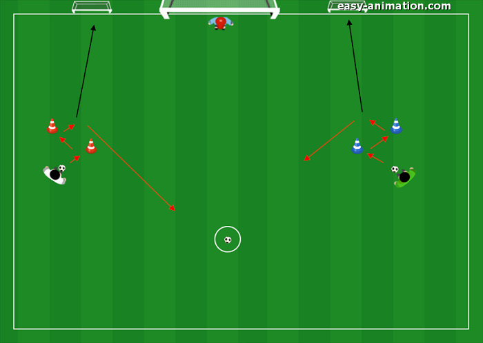 Scuola Calcio Finte-Dribbling in regime di rapidità 1v1 e 2v1