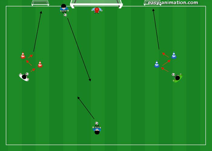 Scuola Calcio Finte-Dribbling in regime di rapidità 1v1 e 2v1(2)