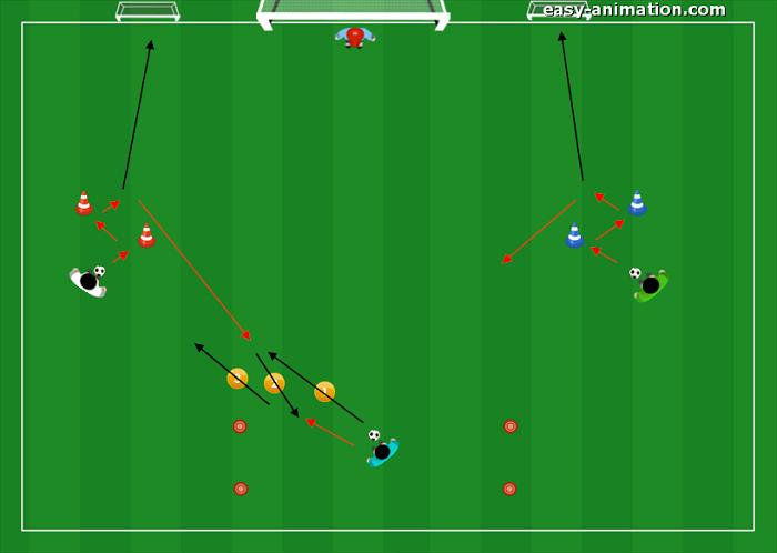 Scuola Calcio Finte-Dribbling in regime di rapidità 1v1 e 2v1(3)
