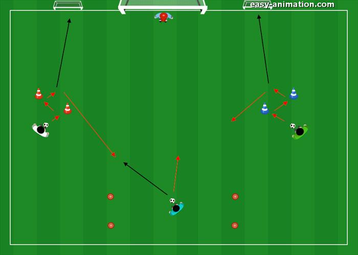 Scuola Calcio Finte-Dribbling in regime di rapidità 1v1 e 2v1(4)