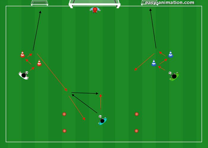 Scuola Calcio Finte-Dribbling in regime di rapidità 1v1 e 2v1(5)