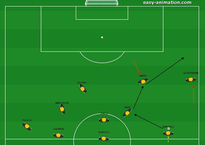 Celtic - Juve 3-0(11)