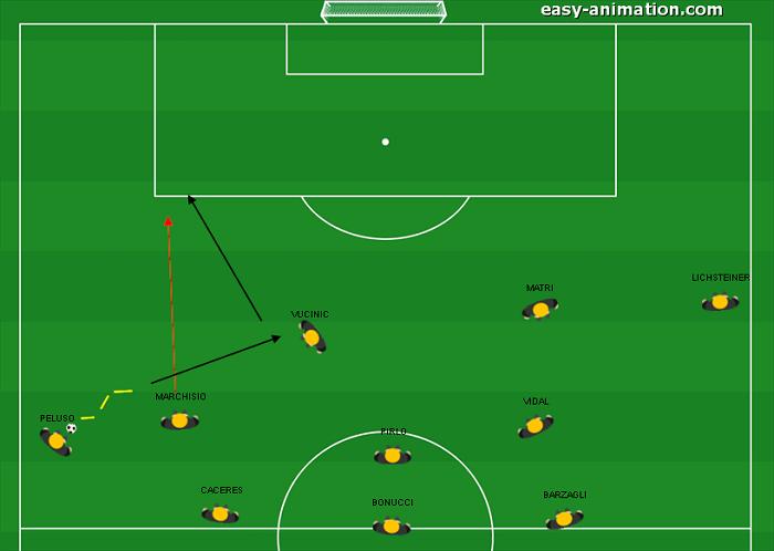 Celtic - Juve 3-0(12)