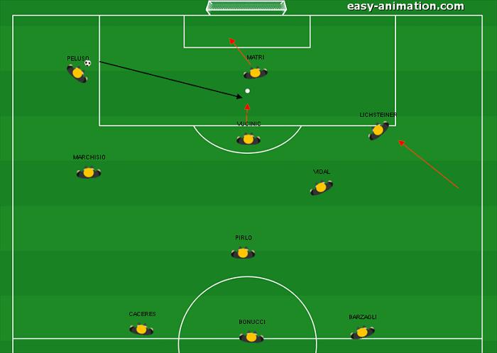 Celtic - Juve 3-0(13)