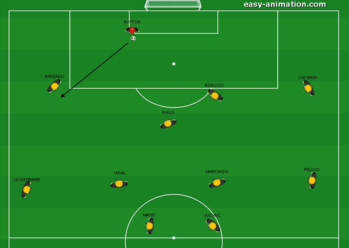 Celtic - Juve 3-0(3)