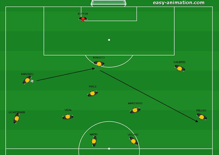 Celtic - Juve 3-0(4)