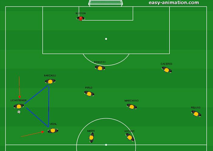 Celtic - Juve 3-0(5)
