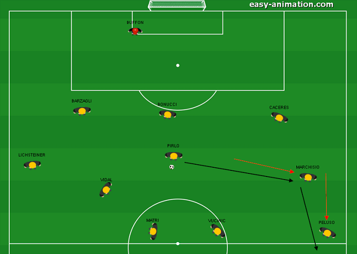 Celtic - Juve 3-0(6)